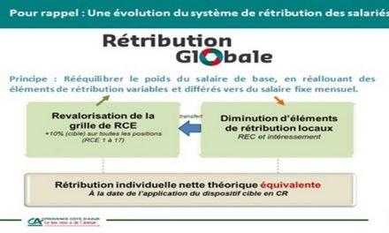Rétribution Globale, quel constat depuis sa mise en oeuvre ?